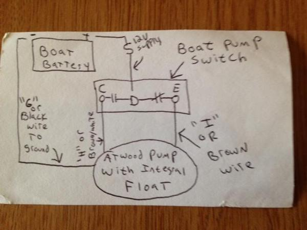 New bilge withauto float switch runs hot pops fuse ive attached another wiring diagram for you using the manufactures wiring colors and switch if your wiring doesnt look like this youve found your publicscrutiny Choice Image