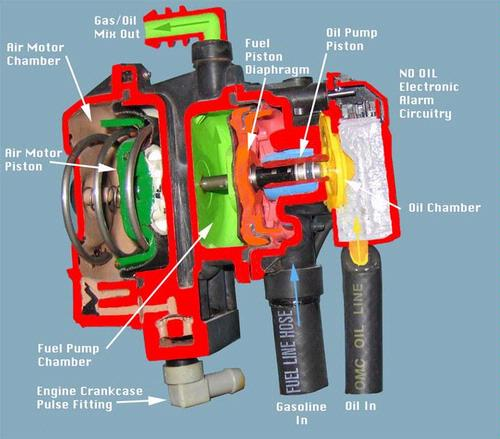 oil infected johnson question rh lake link com where to wiring the vro pump VRO Pump Oil Alarm Rod Leak
